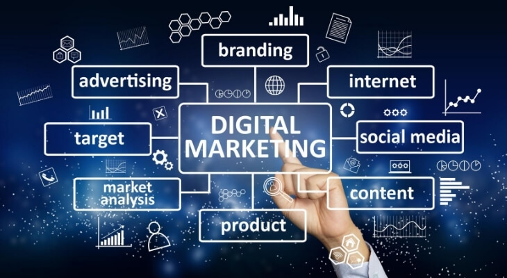 Fundamentals of Digital Marketing